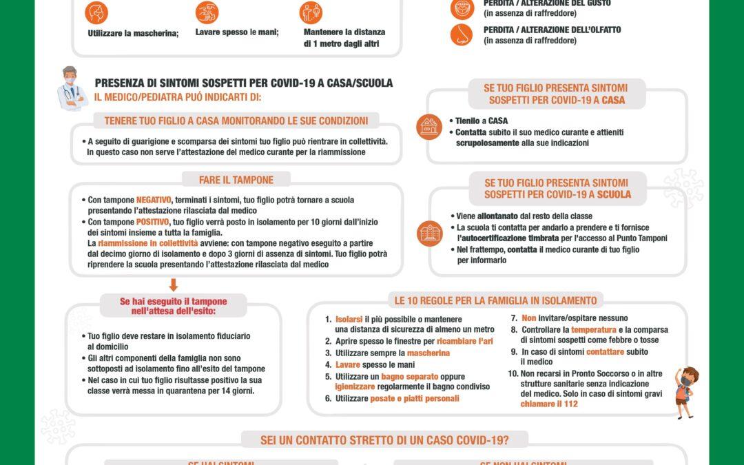 REGIONE LOMBARDIA – Indicazioni sulla gestione dei casi di Covid-19 nelle scuole
